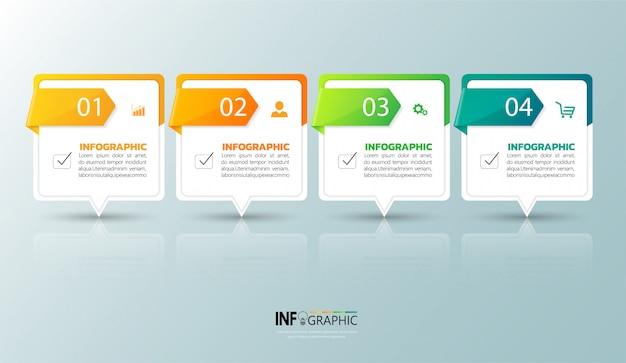 Infográfico de 4 etapas