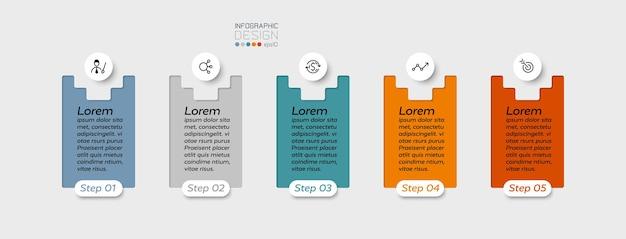 Infográfico de 5 etapas de forma quadrada.