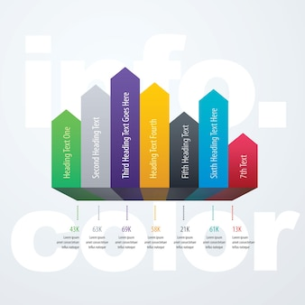 Infográfico de 7 etapas