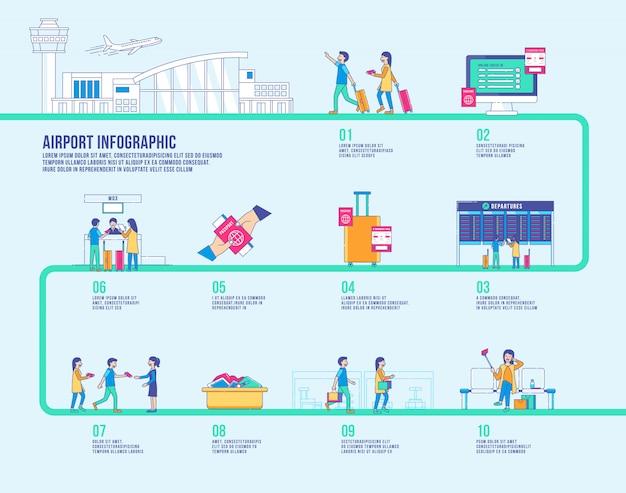 Infográfico de aeroporto, projeto de construção, gráfico de ícone, transporte, fundo moderno, paisagem, avião, viagens