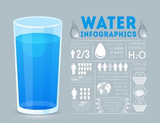 Infográfico de água em design de estilo simples