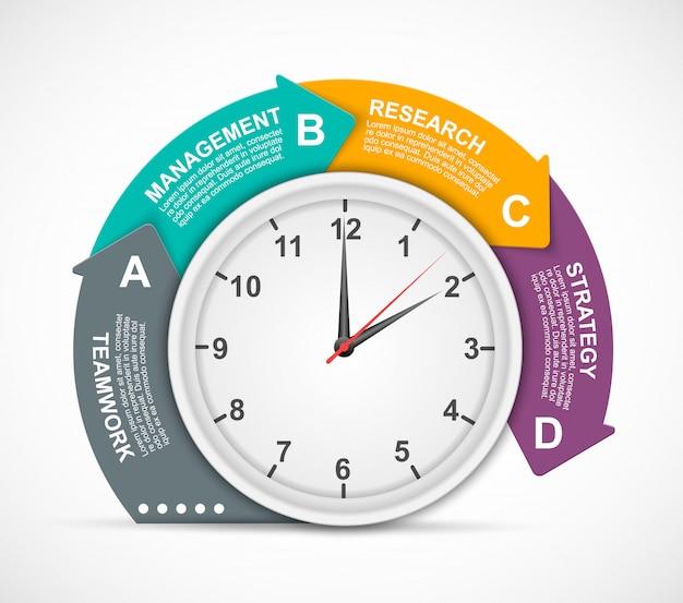 Infográfico de apresentação com relógio e quatro opções.
