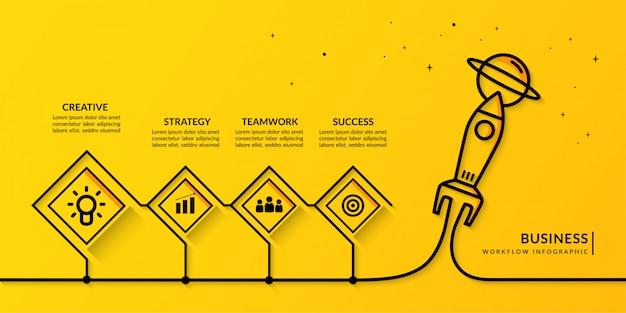 Infográfico de arranque de negócios com várias opções, modelo de fluxo de trabalho de lançamento de foguete de contorno