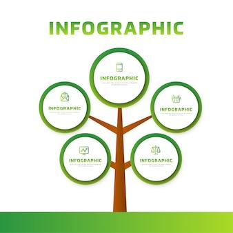 Infográfico de árvore. diagrama de negócios verdes e modelo.