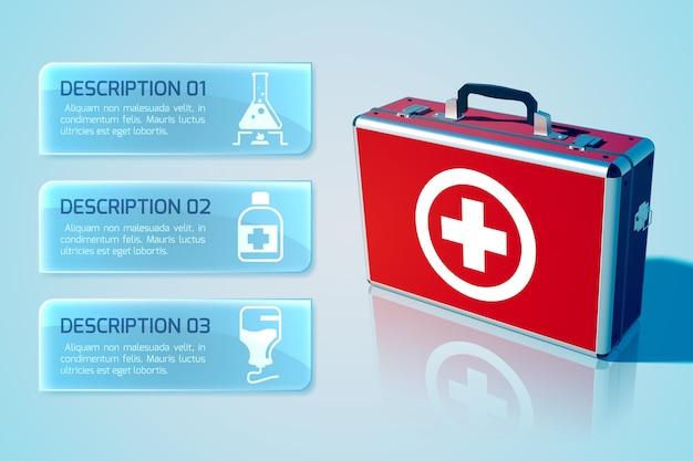 Infográfico de assistência médica