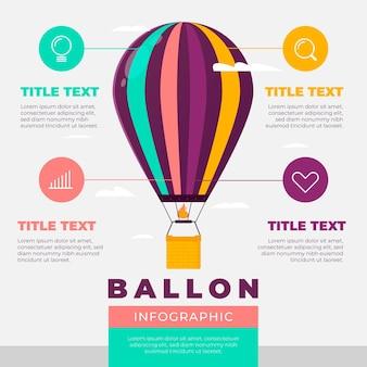 Infográfico de balão