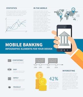 Infográfico de banco móvel com ícones de finanças e ilustração. conceito de infográfico de negócios com elementos de design