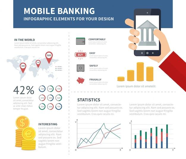 Infográfico de banco on-line com banco na tela do smartphone. conceito de infográfico de negócios com elementos de design