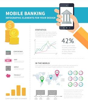 Infográfico de banco online. conceito de infográfico de negócios com elementos de design