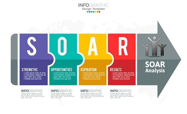 Infográfico de banner soar para análise de negócios, força, oportunidades, aspirações e resultados.