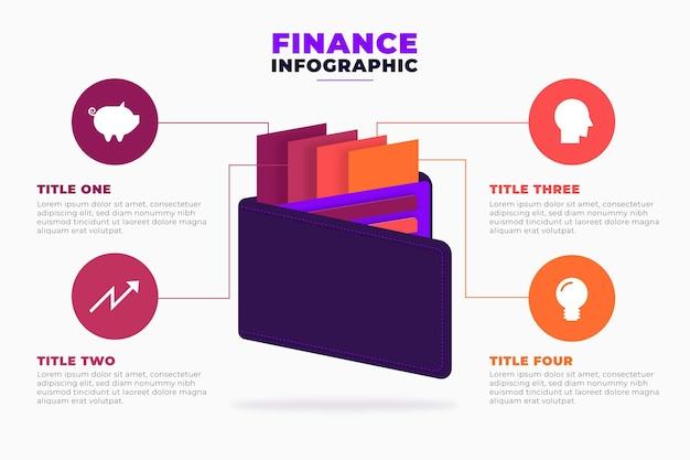 Infográfico de bola de finanças