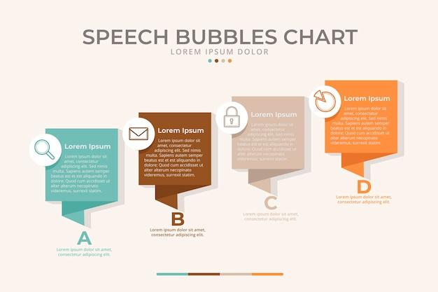 Infográfico de bolhas de discurso de design plano