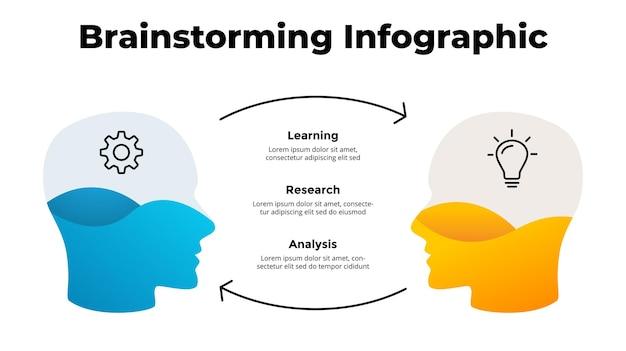 Infográfico de brainstorming duas cabeças humanas diagrama de trabalho em equipe para 3 opções