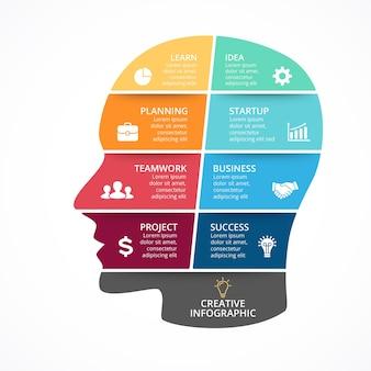Infográfico de cabeça humana gerando ideias de modelo educacional de apresentação de vetor pensamento criativo