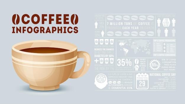 Infográfico de café em design de estilo simples