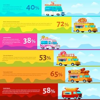 Infográfico de caminhão de comida