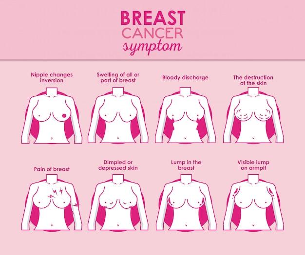 Infográfico de câncer de mama
