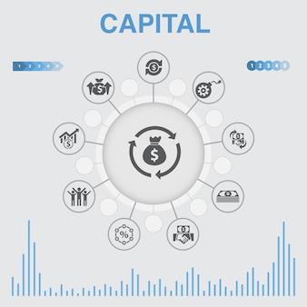 Infográfico de capital com ícones. contém ícones como dividendos, dinheiro, investimento, sucesso