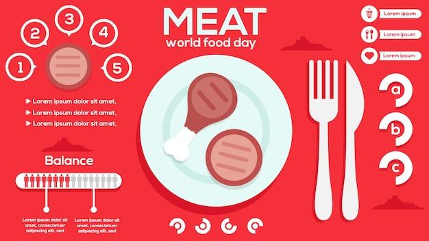 Infográfico de carne com passos, opções, estatísticas