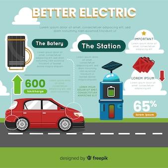 Infográfico de carro elétrico