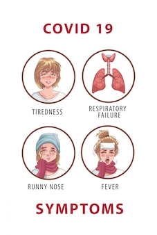 Infográfico de cartaz de sintomas pandêmicos covid19