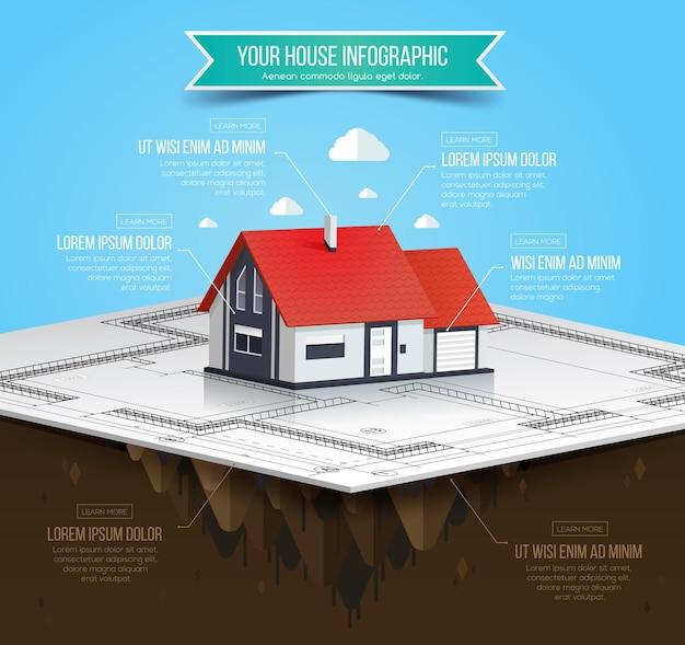 Infográfico de casa