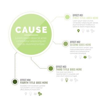 Infográfico de causa e efeito de design plano