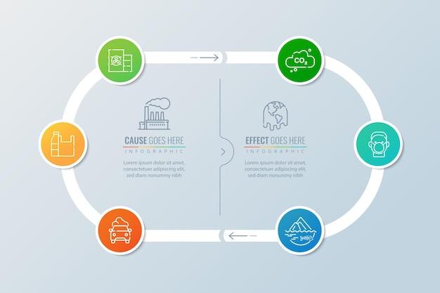 Infográfico de causa e efeito