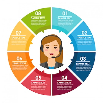 Infográfico de centro de chamada feminino