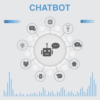 Infográfico de chatbot com ícones. contém ícones como assistente de voz, autoresponder, chat, tecnologia