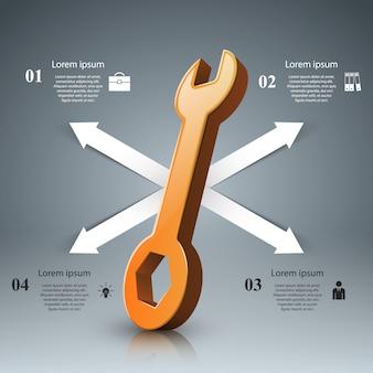 Infográfico de chave inglesa