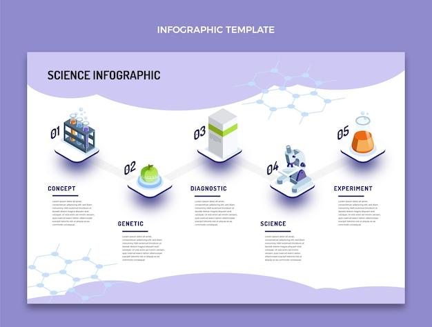 Infográfico de ciência isométrica