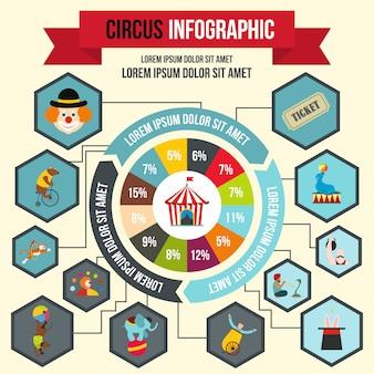 Infográfico de circo em estilo simples para qualquer design