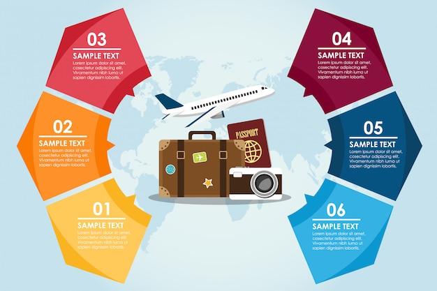 Infográfico de círculo de viagem com plano de fundo do mundo