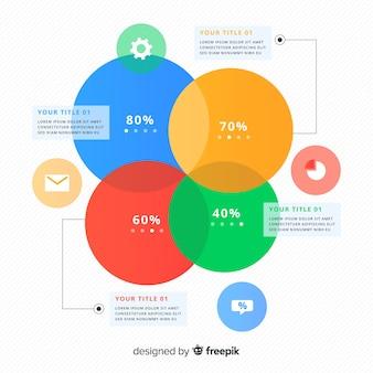 Infográfico de círculo