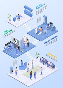 Infográfico de clínica dentária