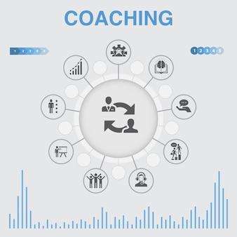 Infográfico de coaching com ícones. contém ícones como suporte, mentor, habilidades, treinamento