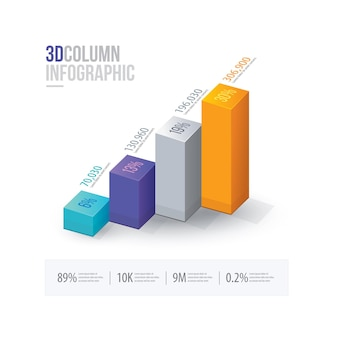 Infográfico de coluna 3d