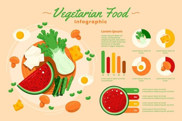Infográfico de comida vegetariana desenhado à mão com estatísticas