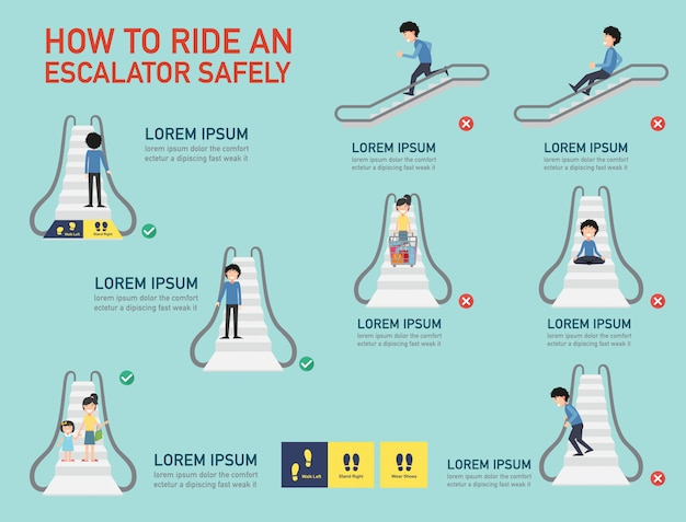 Infográfico de como andar com segurança em uma escada rolante