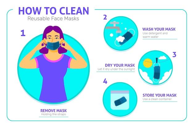 Infográfico de como limpar máscaras reutilizáveis