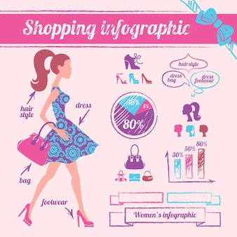 Infográfico de compras femininas