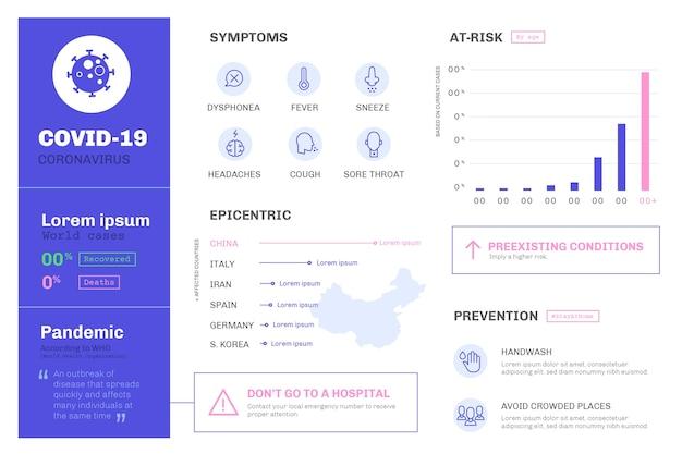 Infográfico de conceito de coronavírus