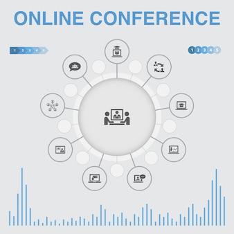 Infográfico de conferência online com ícones. contém ícones como chat em grupo, aprendizagem online, webinar, chamada em conferência