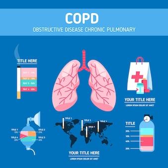 Infográfico de copd de design plano com ilustrações