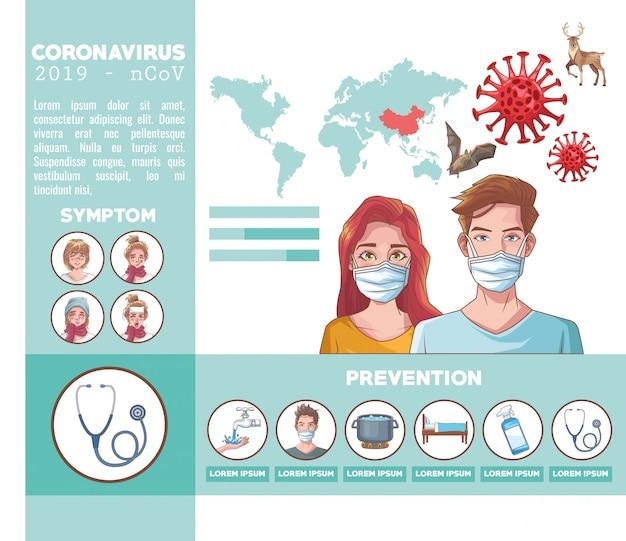 Infográfico de coronavírus com sintoma e prevenção projeto de ilustração vetorial