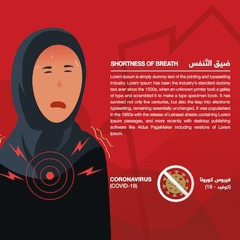 Infográfico de coronavírus (covid-19) mostrando sinais e sintomas, ilustrado mulheres árabes doentes. script em árabe significa sinais e sintomas de coronavírus: coronavírus (covid-19) e falta de ar
