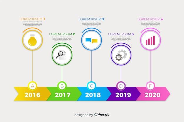Infográfico de cronograma colorido design plano