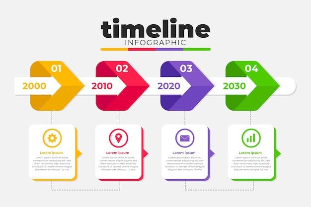 Infográfico de cronograma de design plano