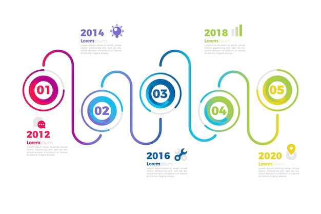 Infográfico de cronograma de gradiente